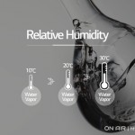 TECHNOLOGICAL CONNECTION BETWEEN DUAL SENSING AND RELATIVE HUMIDITY